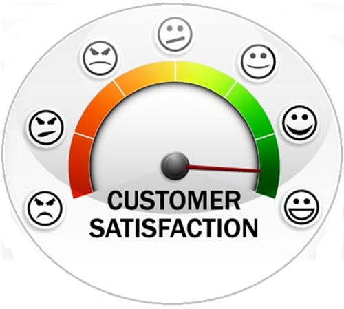What is customers satisfaction